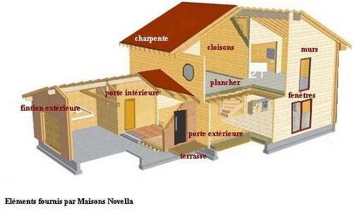 Maison ossature bois le descriptif serv 39 eure for Auto construction maison ossature bois
